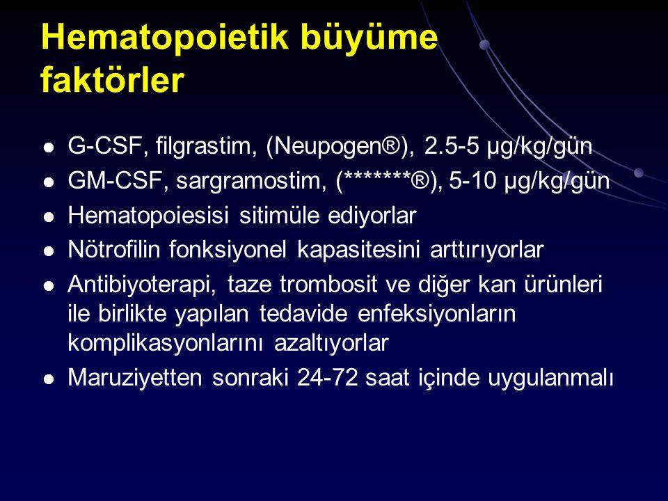 Hematopoietik büyüme faktörler
