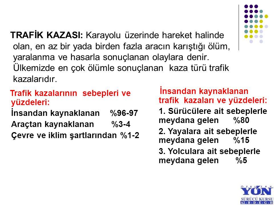 TRAFİK KAZASI: Karayolu üzerinde hareket halinde olan, en az bir yada birden fazla aracın karıştığı ölüm, yaralanma ve hasarla sonuçlanan olaylara denir. Ülkemizde en çok ölümle sonuçlanan kaza türü trafik kazalarıdır.