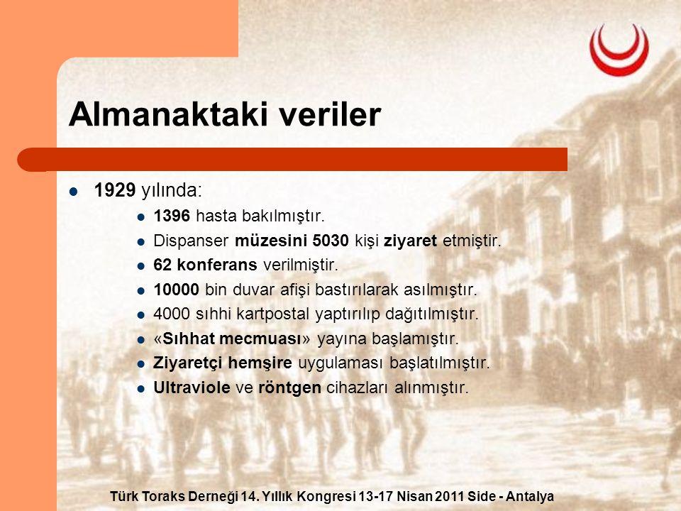 Almanaktaki veriler 1929 yılında: 1396 hasta bakılmıştır.