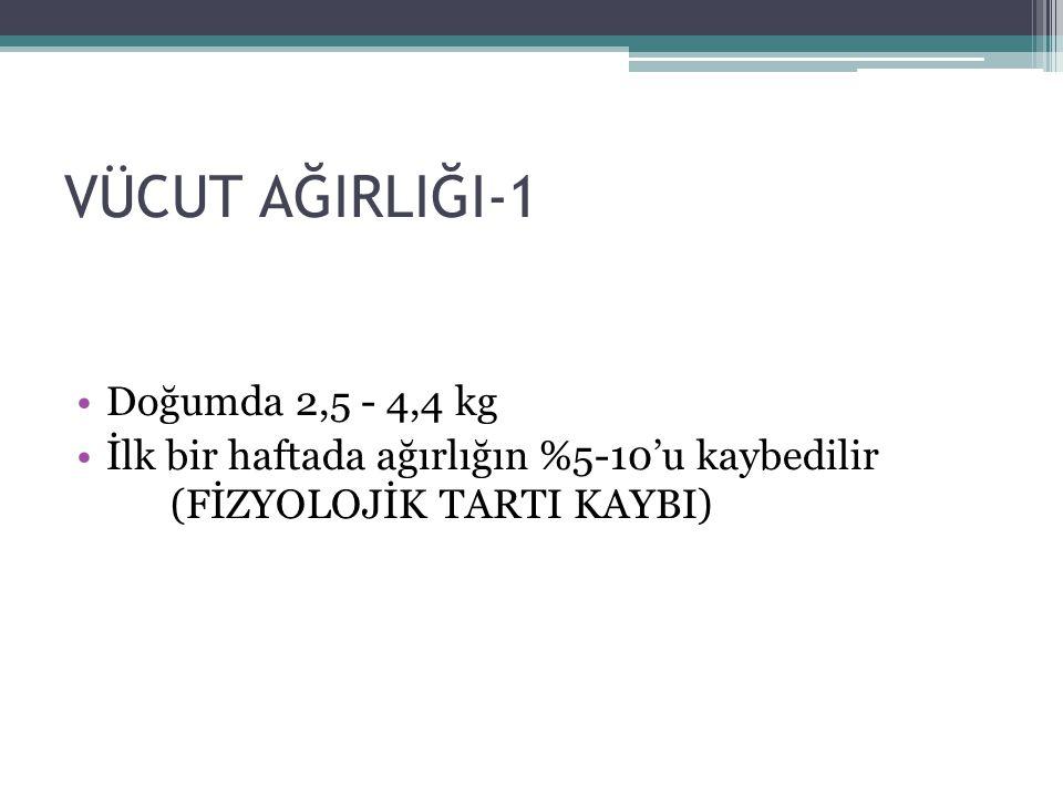 VÜCUT AĞIRLIĞI-1 Doğumda 2,5 - 4,4 kg