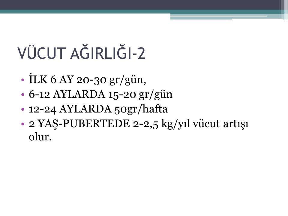 VÜCUT AĞIRLIĞI-2 İLK 6 AY 20-30 gr/gün, 6-12 AYLARDA 15-20 gr/gün