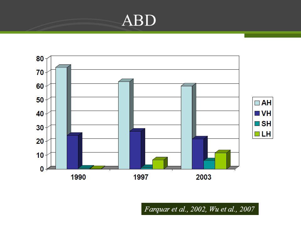 ABD Farquar et al., 2002, Wu et al., 2007