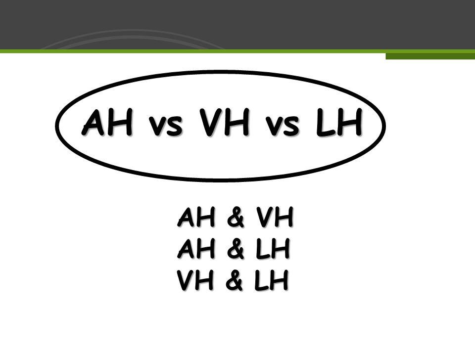 AH vs VH vs LH AH & VH AH & LH VH & LH