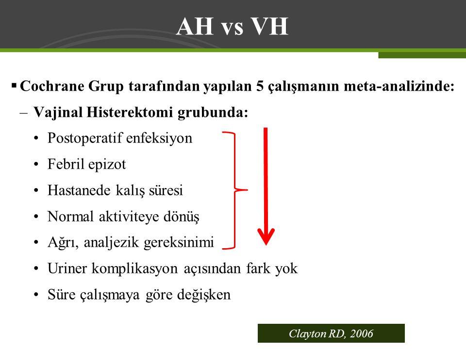 AH vs VH Cochrane Grup tarafından yapılan 5 çalışmanın meta-analizinde: Vajinal Histerektomi grubunda: