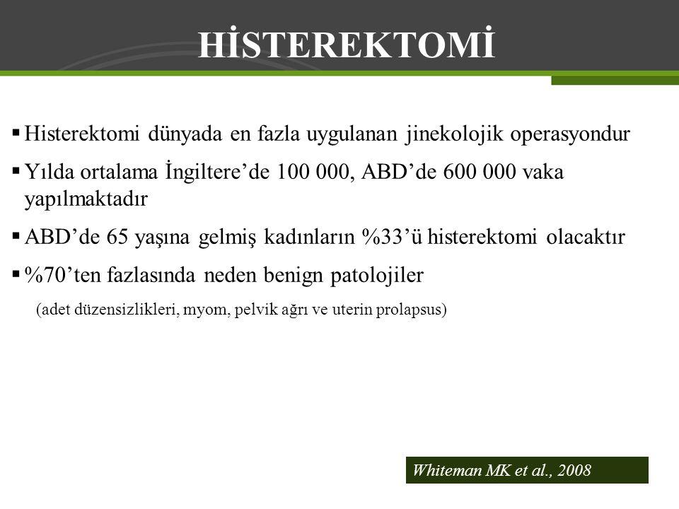 HİSTEREKTOMİ Histerektomi dünyada en fazla uygulanan jinekolojik operasyondur.