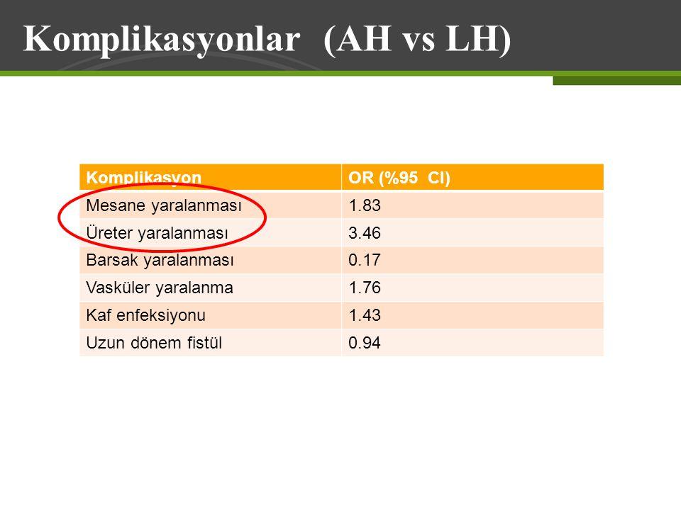 Komplikasyonlar (AH vs LH)