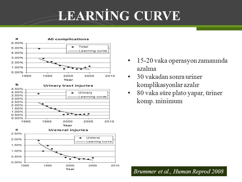 LEARNİNG CURVE 15-20 vaka operasyon zamanında azalma