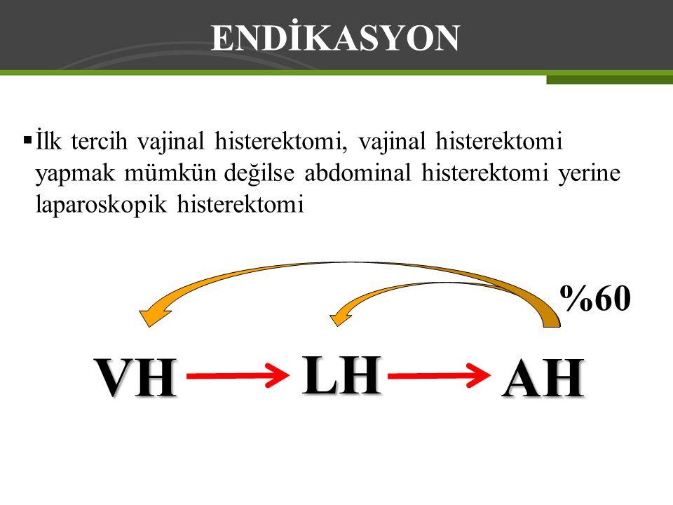 ENDİKASYON İlk tercih vajinal histerektomi, vajinal histerektomi yapmak mümkün değilse abdominal histerektomi yerine laparoskopik histerektomi.