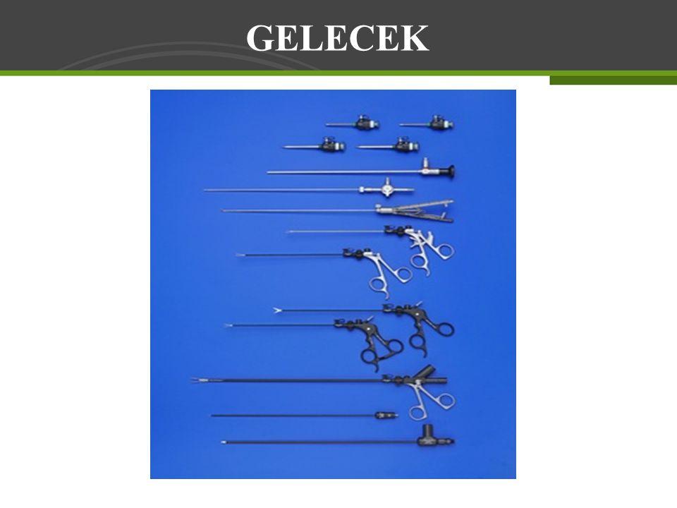 GELECEK