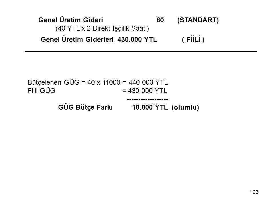 Genel Üretim Gideri 80 (STANDART)