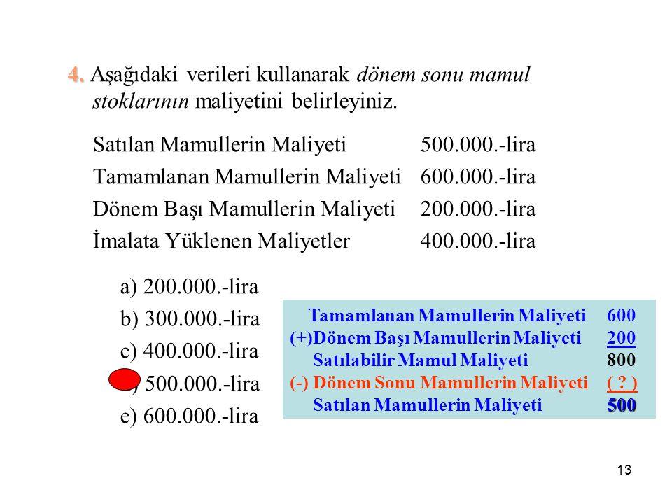 Satılan Mamullerin Maliyeti 500.000.-lira