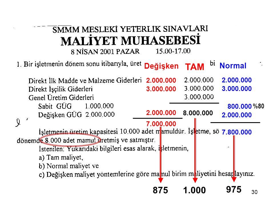 Değişken TAM. Normal. 2.000.000. 2.000.000. 3.000.000. 3.000.000. 800.000. %80. 2.000.000. 8.000.000.