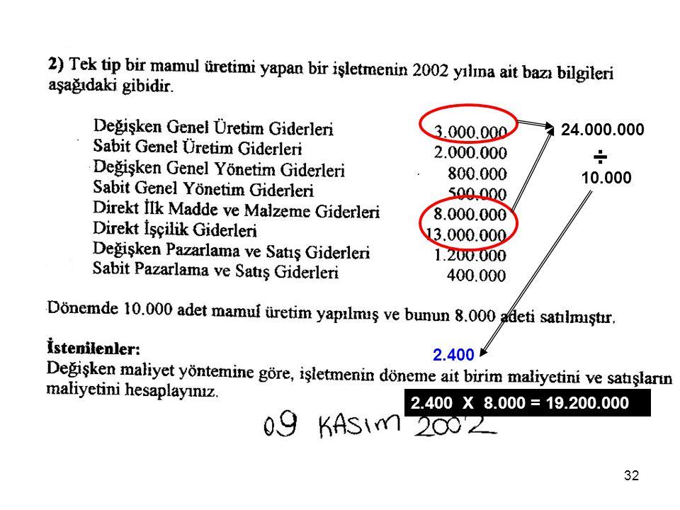 24.000.000 ÷ 10.000 2.400 2.400 X 8.000 = 19.200.000