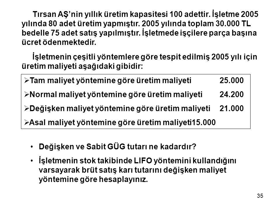 Tırsan AŞ'nin yıllık üretim kapasitesi 100 adettir