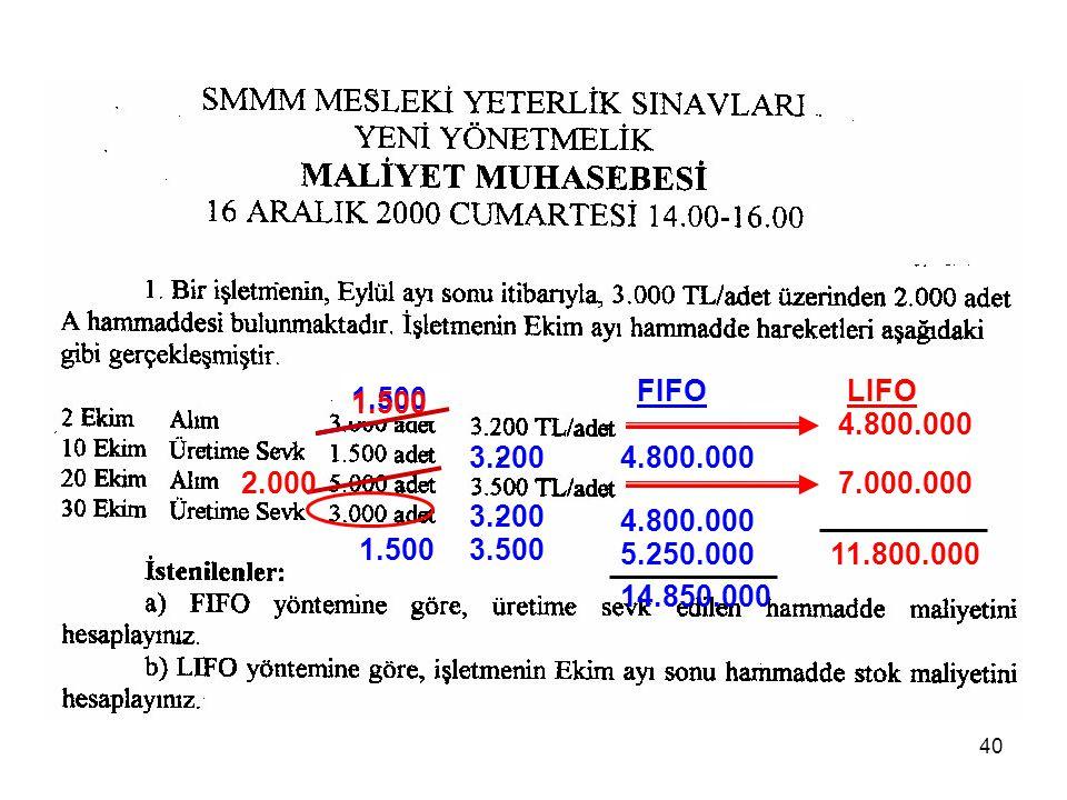 FIFO LIFO. 1.500. 1.500. 1.500. 4.800.000. 3.200. 4.800.000. 2.000. 7.000.000. 3.200. 4.800.000.