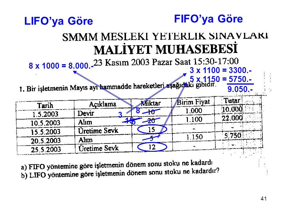 FIFO'ya Göre LIFO'ya Göre 8 x 1000 = 8.000.- 3 x 1100 = 3300.-