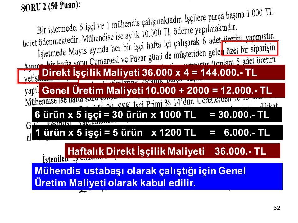 Direkt İşçilik Maliyeti 36.000 x 4 = 144.000.- TL