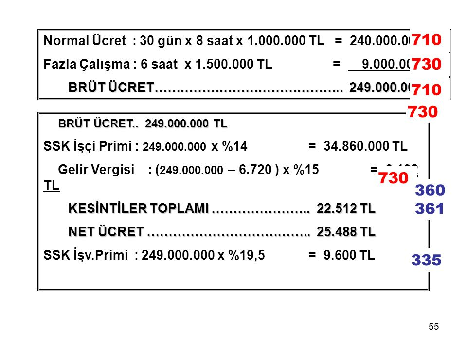 Normal Ücret : 30 gün x 8 saat x 1.000.000 TL = 240.000.000 TL