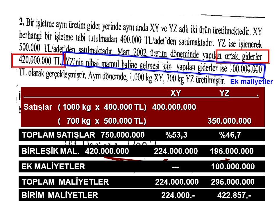 Ek maliyetler XY YZ . Satışlar ( 1000 kg x 400.000 TL) 400.000.000.