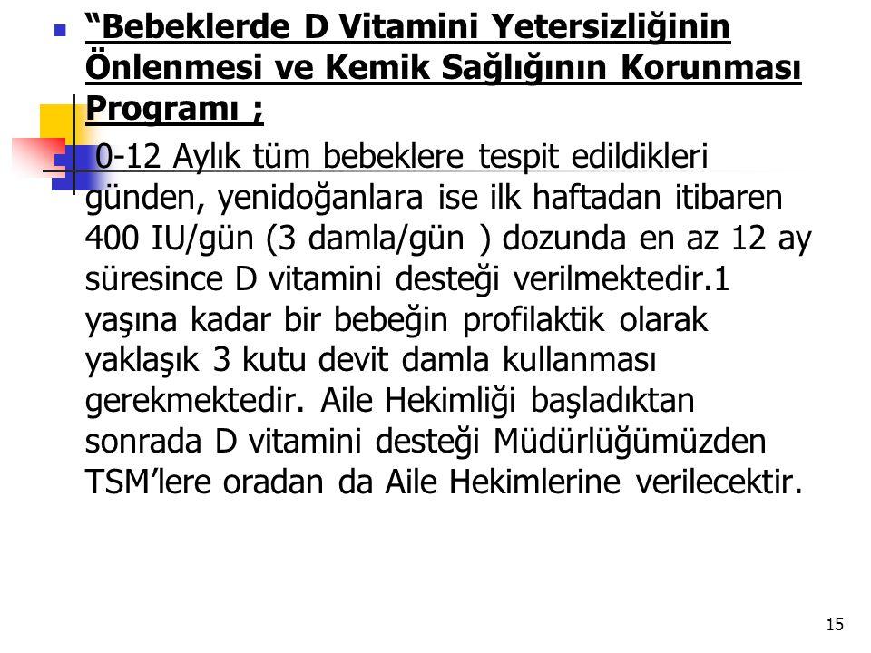 Bebeklerde D Vitamini Yetersizliğinin Önlenmesi ve Kemik Sağlığının Korunması Programı ;