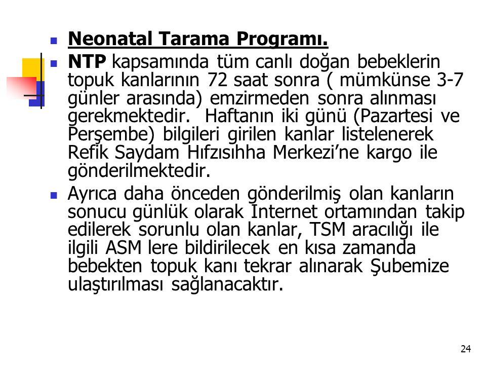 Neonatal Tarama Programı.