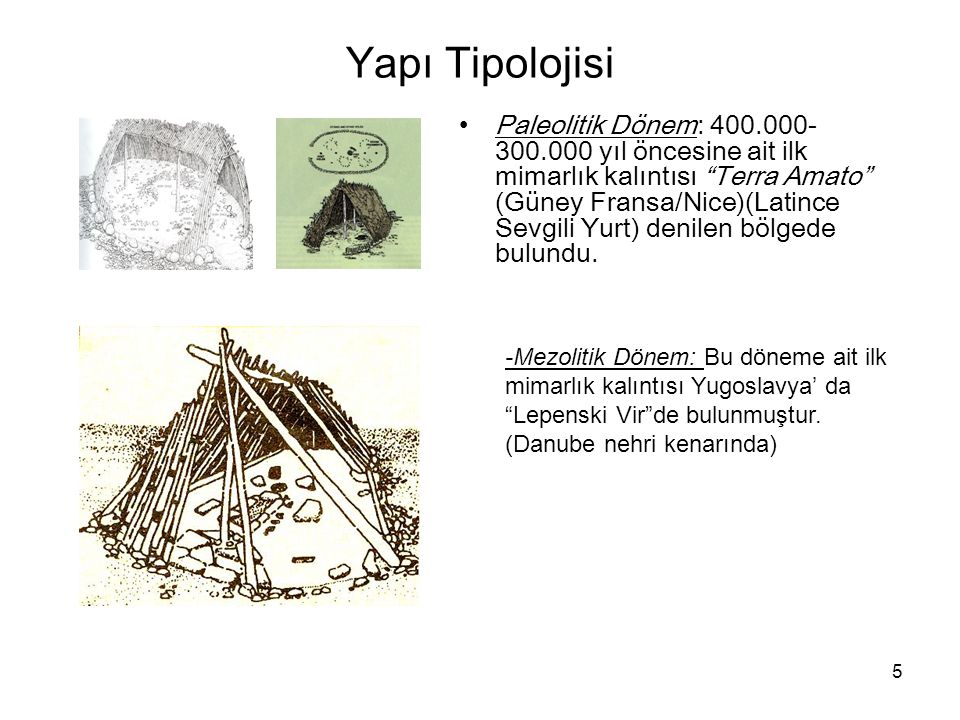 Yapı Tipolojisi