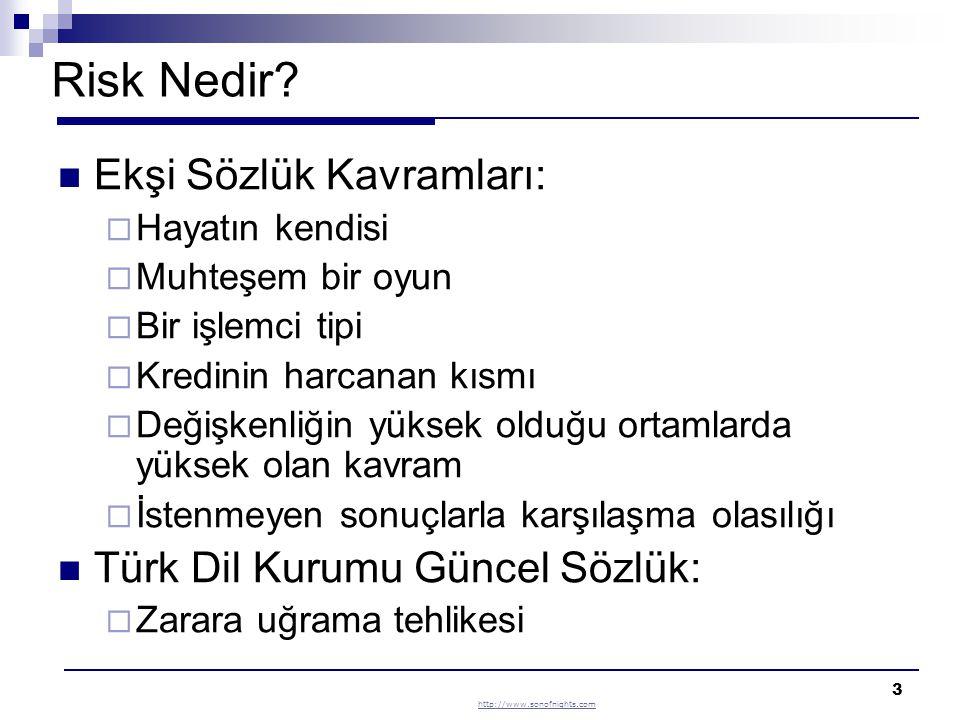 Risk Nedir Ekşi Sözlük Kavramları: Türk Dil Kurumu Güncel Sözlük: