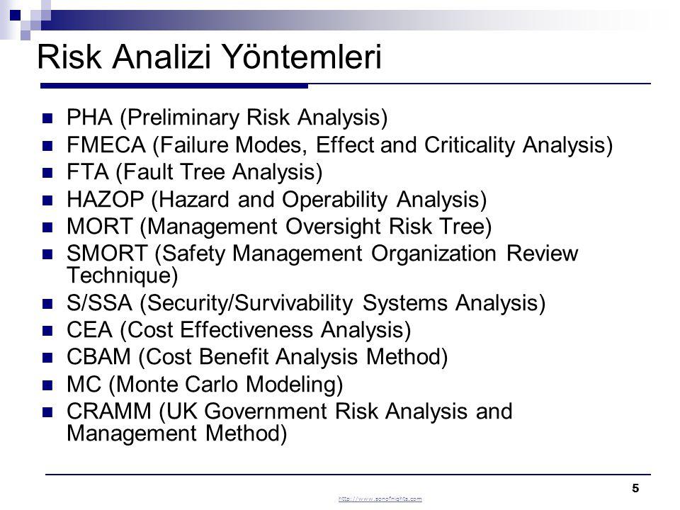 Risk Analizi Yöntemleri