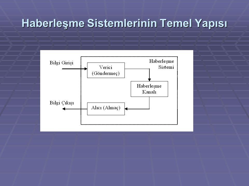 Haberleşme Sistemlerinin Temel Yapısı