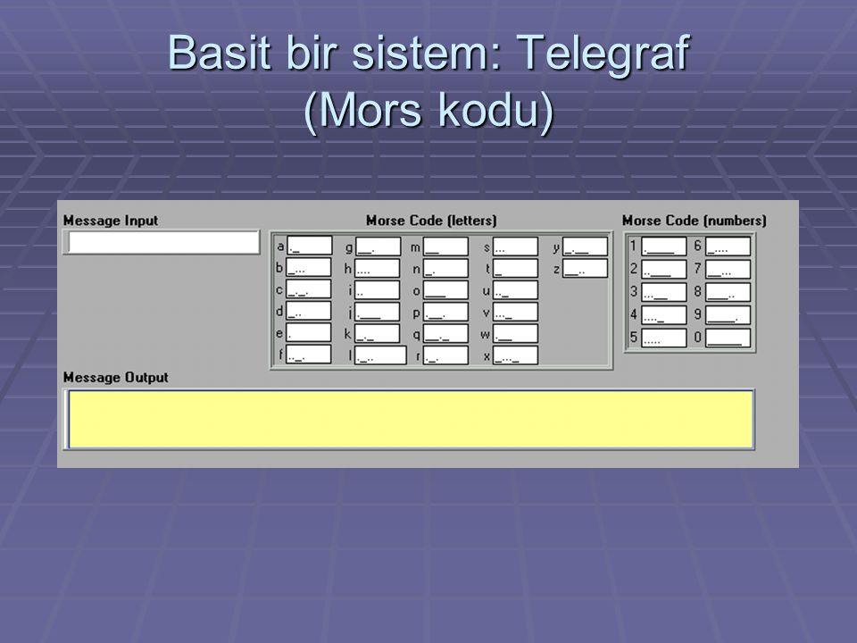 Basit bir sistem: Telegraf (Mors kodu)