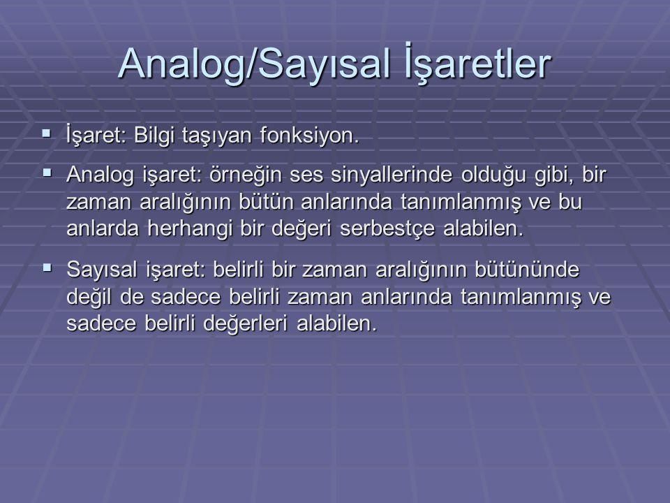 Analog/Sayısal İşaretler