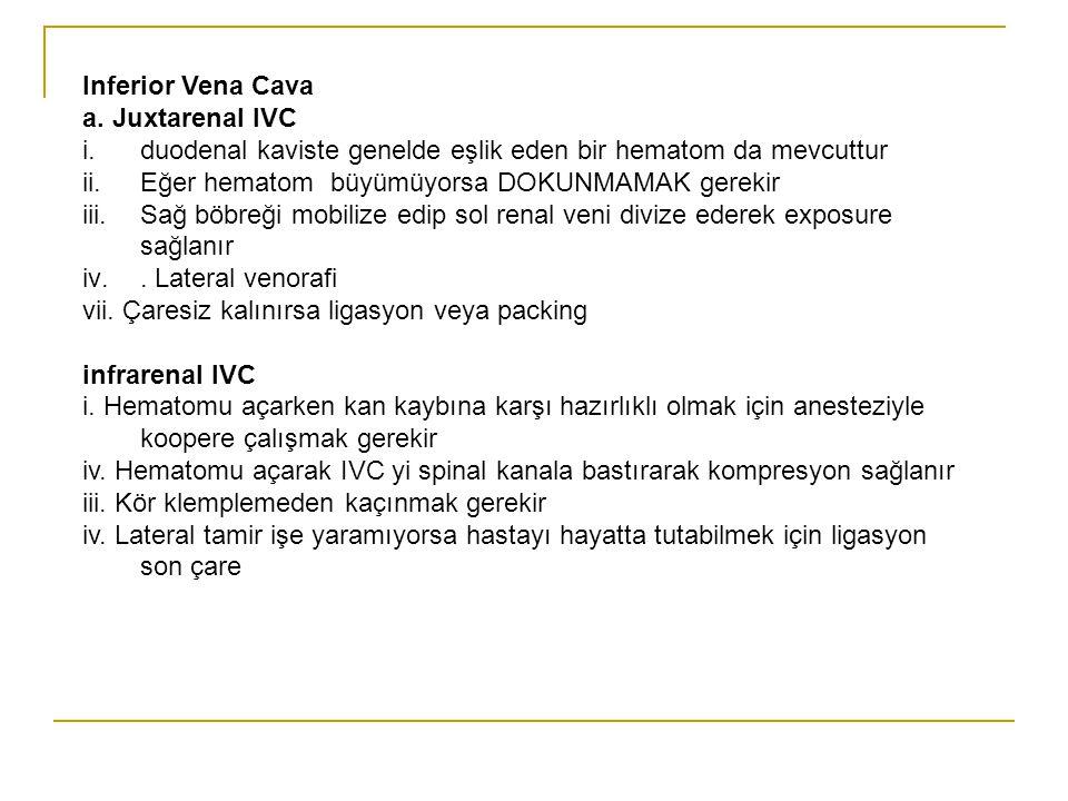 Inferior Vena Cava a. Juxtarenal IVC. duodenal kaviste genelde eşlik eden bir hematom da mevcuttur.
