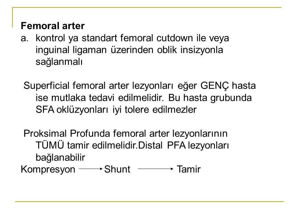 Femoral arter kontrol ya standart femoral cutdown ile veya inguinal ligaman üzerinden oblik insizyonla sağlanmalı.