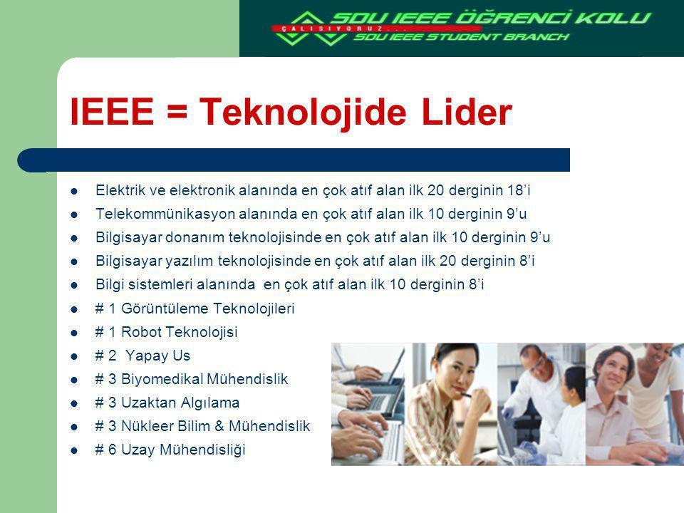 IEEE = Teknolojide Lider