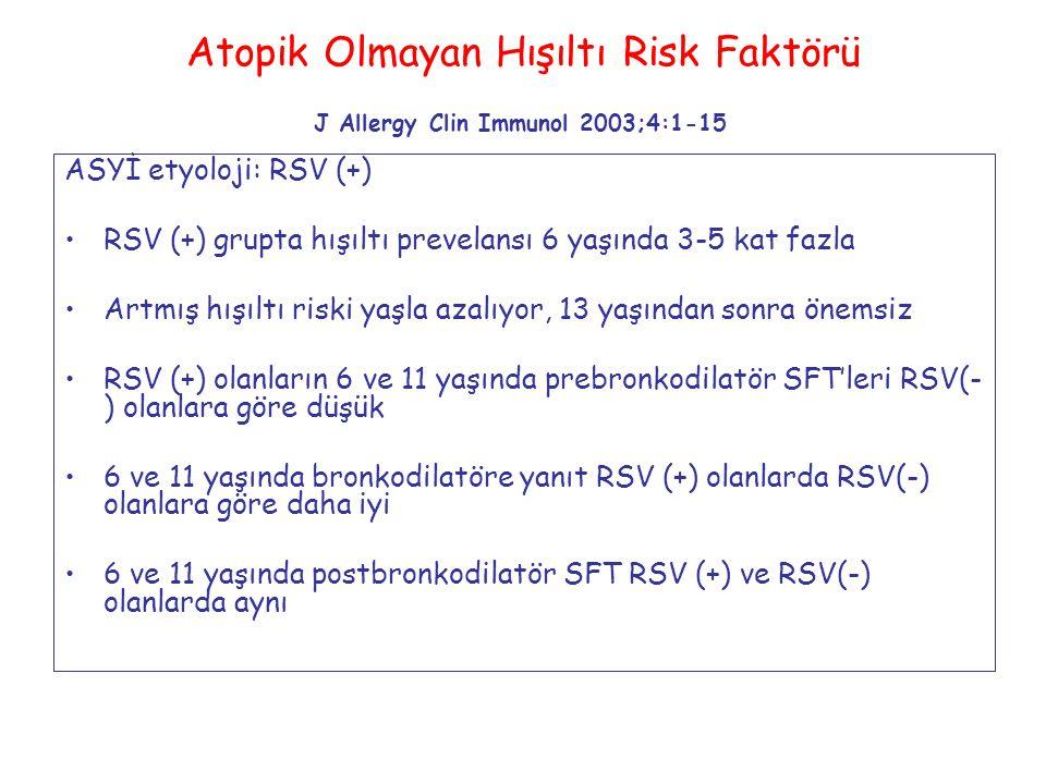 Atopik Olmayan Hışıltı Risk Faktörü J Allergy Clin Immunol 2003;4:1-15