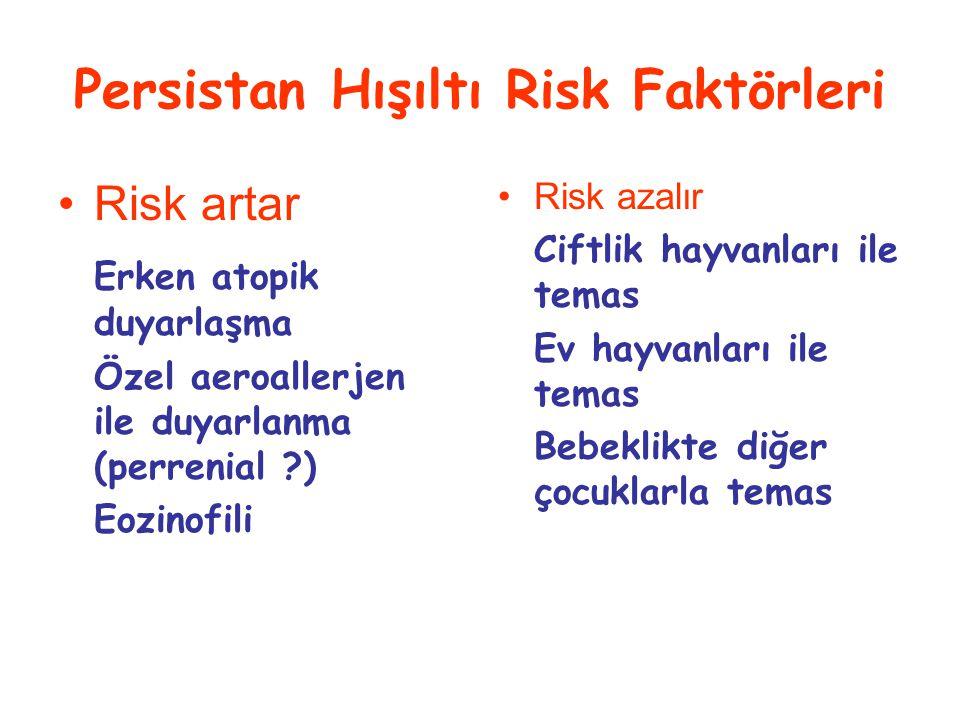 Persistan Hışıltı Risk Faktörleri