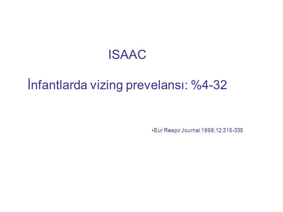ISAAC İnfantlarda vizing prevelansı: %4-32