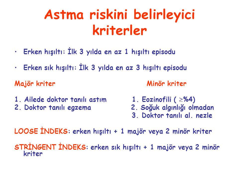 Astma riskini belirleyici kriterler