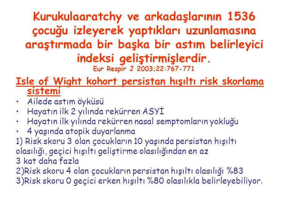 Kurukulaaratchy ve arkadaşlarının 1536 çocuğu izleyerek yaptıkları uzunlamasına araştırmada bir başka bir astım belirleyici indeksi geliştirmişlerdir. Eur Respir J 2003;22:767-771