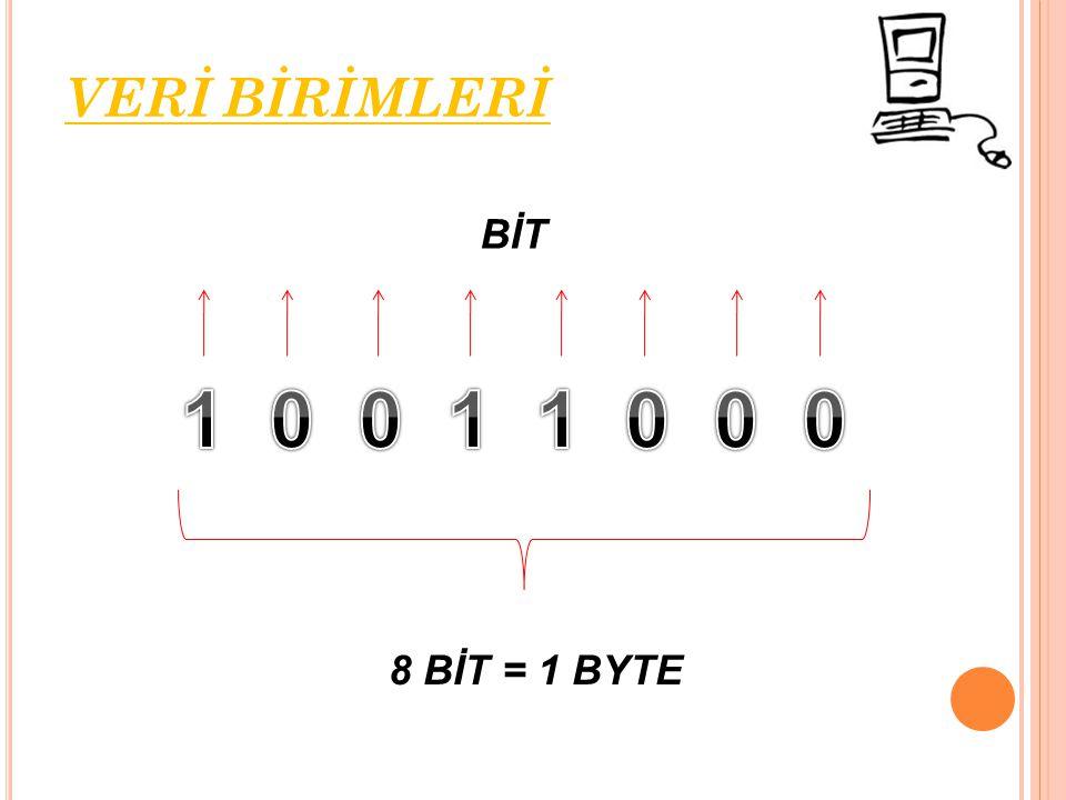 VERİ BİRİMLERİ BİT 1 0 0 1 1 0 0 0 8 BİT = 1 BYTE