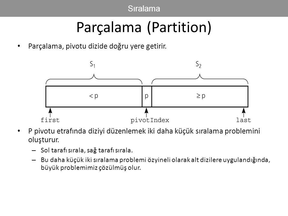 Parçalama (Partition)