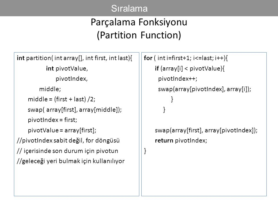 Parçalama Fonksiyonu (Partition Function)