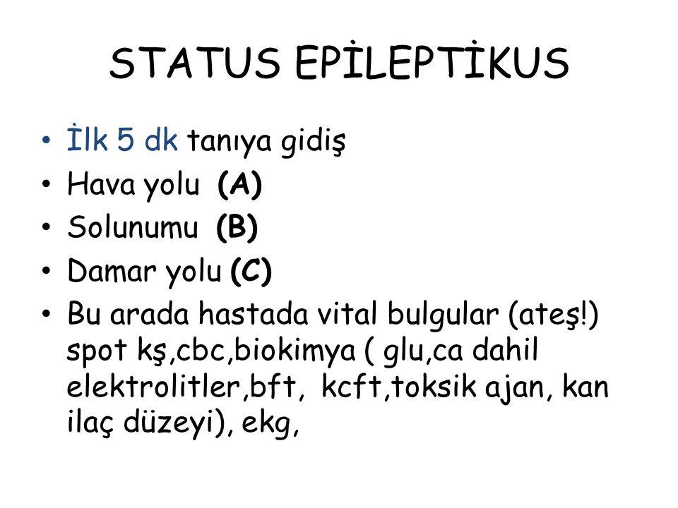 STATUS EPİLEPTİKUS İlk 5 dk tanıya gidiş Hava yolu (A) Solunumu (B)