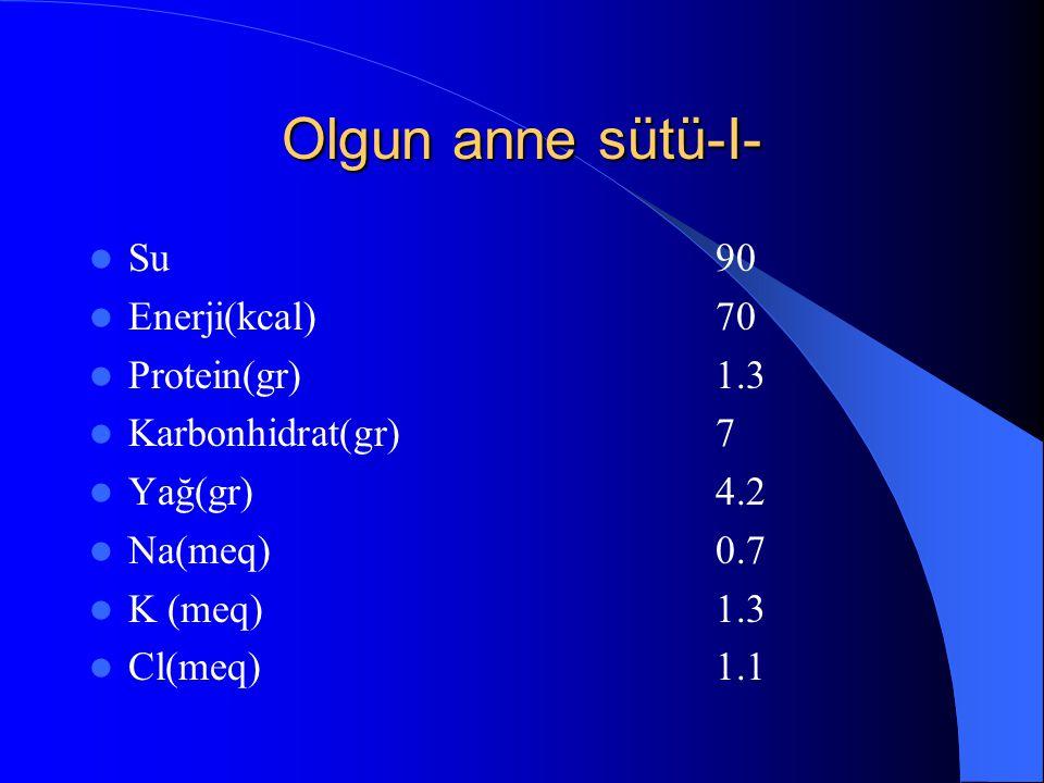 Olgun anne sütü-I- Su 90 Enerji(kcal) 70 Protein(gr) 1.3