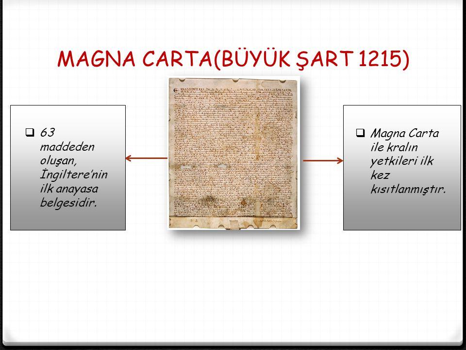 MAGNA CARTA(BÜYÜK ŞART 1215)
