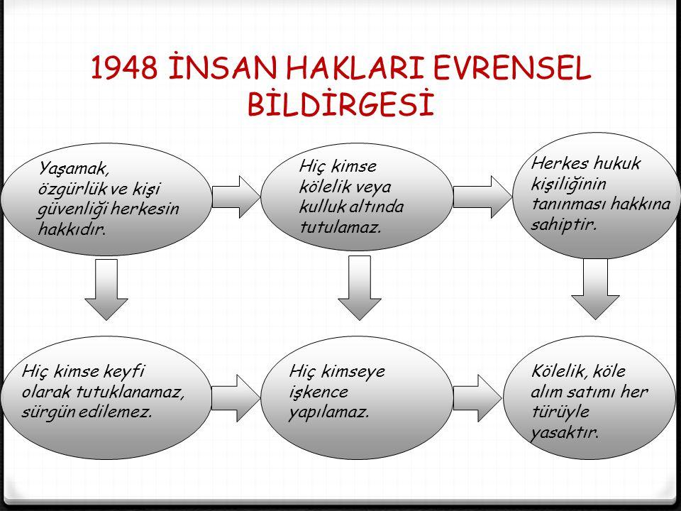 1948 İNSAN HAKLARI EVRENSEL BİLDİRGESİ