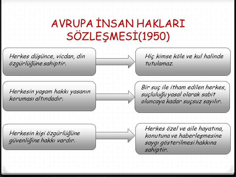 AVRUPA İNSAN HAKLARI SÖZLEŞMESİ(1950)