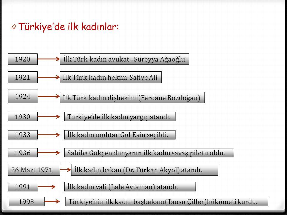 İlk Türk kadın avukat –Süreyya Ağaoğlu
