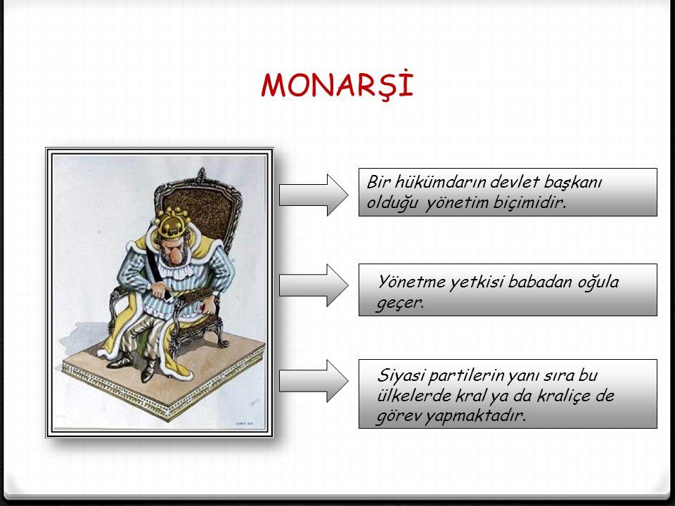MONARŞİ Bir hükümdarın devlet başkanı olduğu yönetim biçimidir.