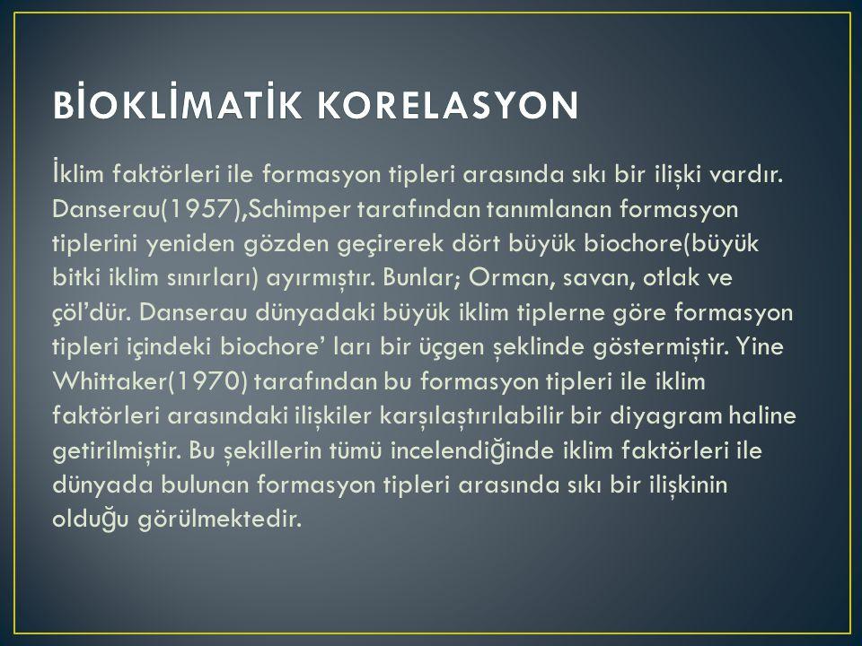 BİOKLİMATİK KORELASYON